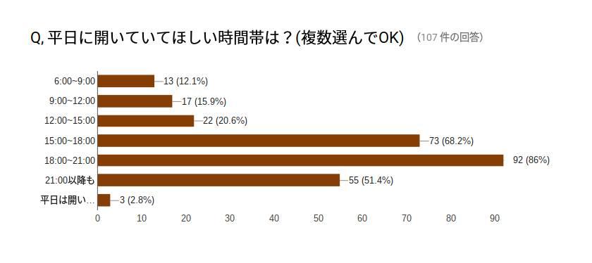 %e3%82%a2%e3%83%b3%e3%82%b1%e3%83%bc%e3%83%88%e4%bb%ae-%e3%81%ae%e3%82%b3%e3%83%92%e3%82%9a%e3%83%bc